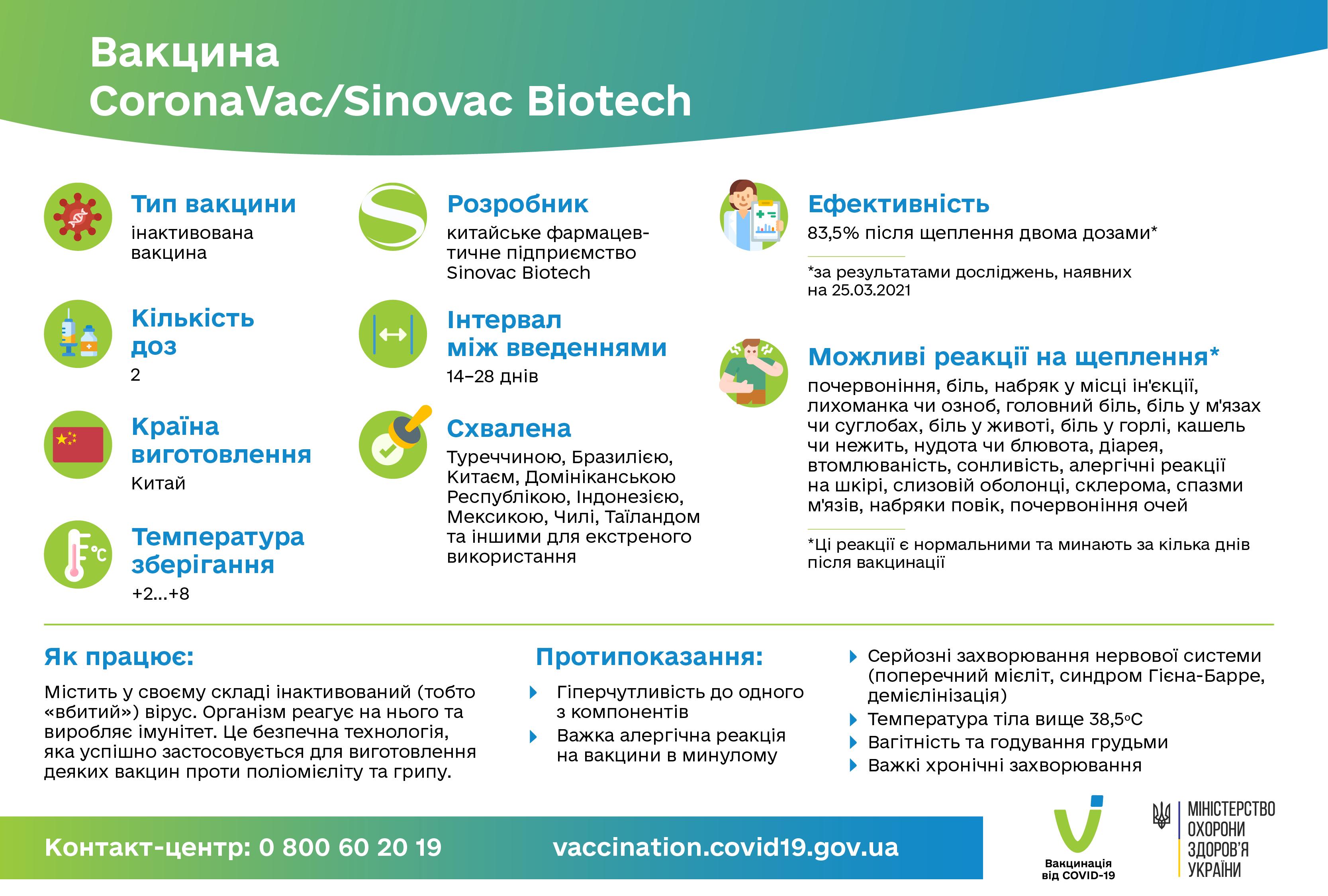 CoronaVac-Sinovac Biotech